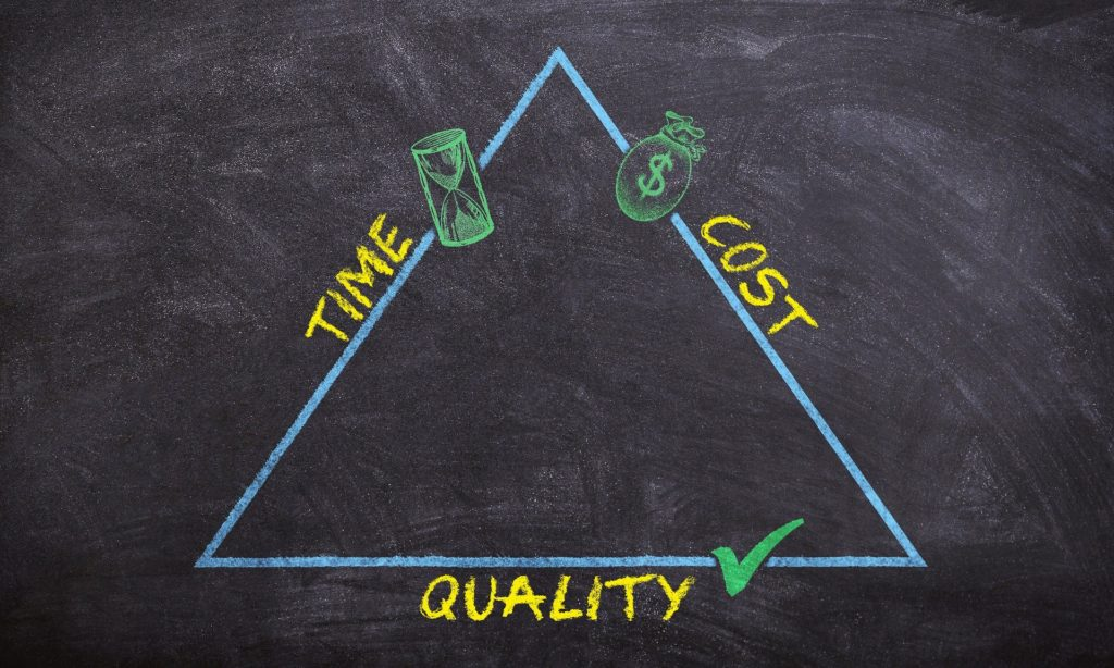Kostendreieck aus Zeit, Kosten und Qualität
